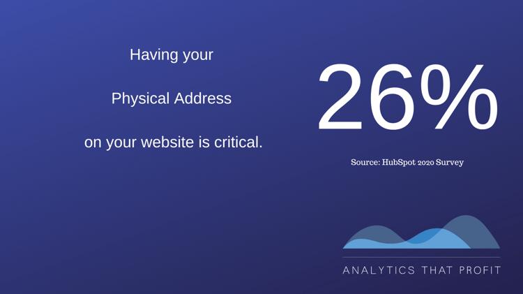 physical address on website_analytics that profit