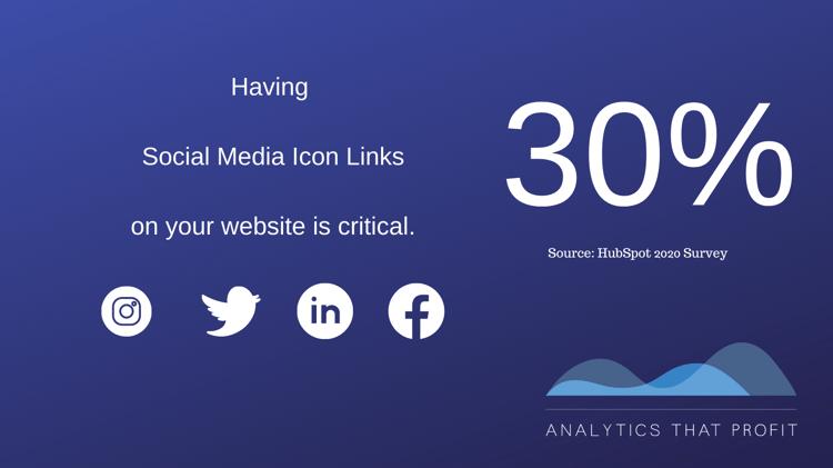 social media icons on website_analytics that profit