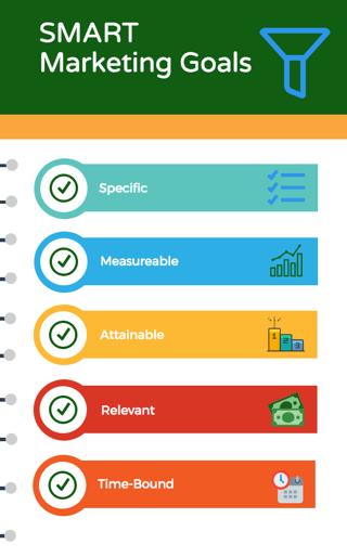 Smart Marketing Goals Content Offer Analytics That Profit.png