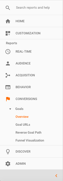 Conversions from social media analytics that profit