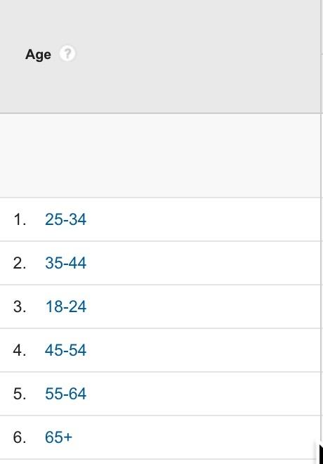 Age+in+Google+Analytics.jpg