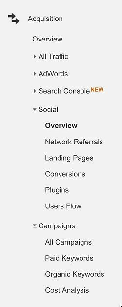 Acquisition+Report+in+Google+Analytics.jpg