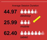 Average_Session_Duration_across_Device_Types.jpg