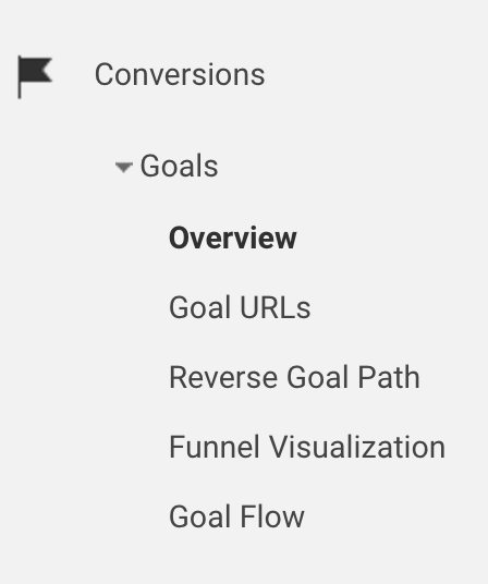 Conversions and Goals in Google Analytics Analytics That Profit.png