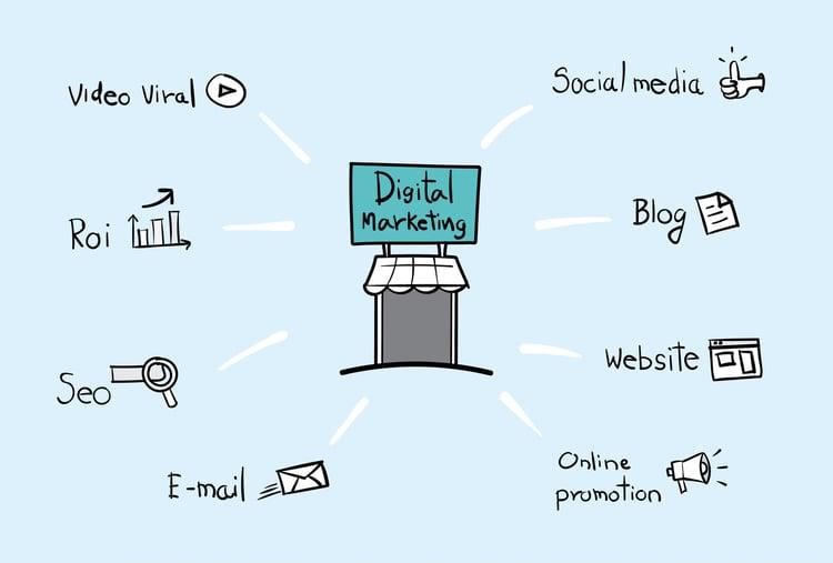 Digital Marketing ROI.jpg