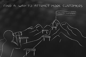 Find a way to attract more customers analytics that profit.jpg
