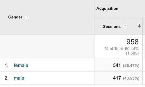 Gender+in+Google+Analytics.jpg