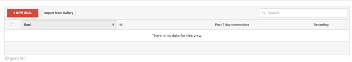 Goal Setting in Google Analytics Analytics That Profit.png