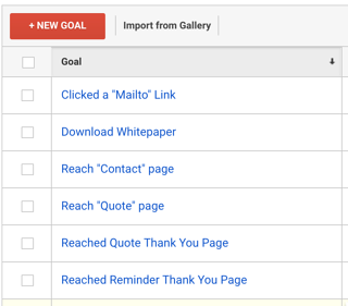 Goals In Google Analytics Tied to revenue Generation Analytics That Profit.png