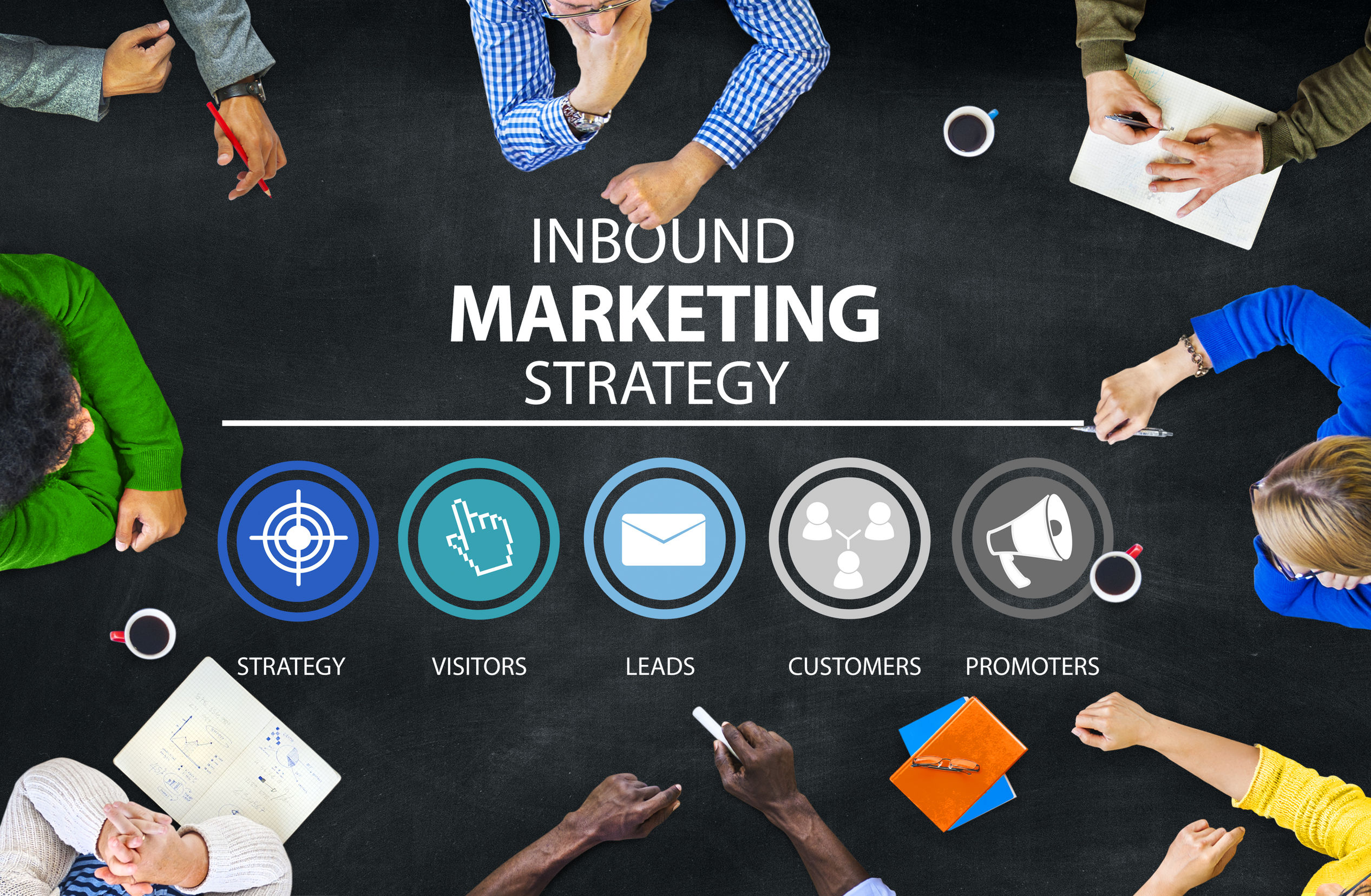 what is inbound marketing analytics that profit