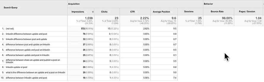 Landing+Page+Search+Query+Drill+down+in+Google+Analytics.jpeg