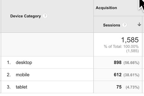 Mobile+visits+in+Google+Analytics.jpg