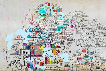 business plan analytics that profit