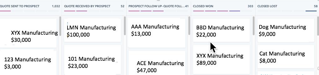 kanban for manufacturers analytics that profit