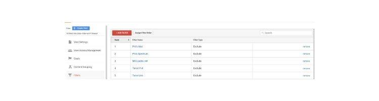google analytics audit_ip filters_analytics that profit