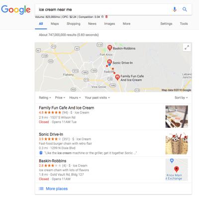 google my business search near me analytics that profit