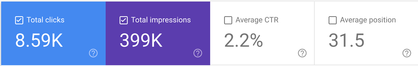 google search console_analytics that profit