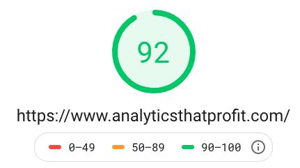 page speed insights_analytics that profit