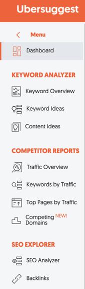 ubersuggest menu_analytics that profit