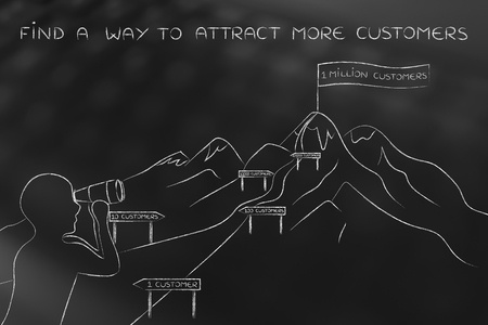 Find a way to attract more customers analytics that profit